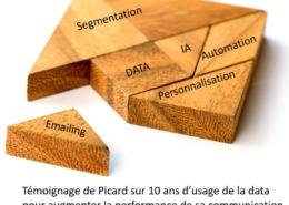 emailing data et segmentation
